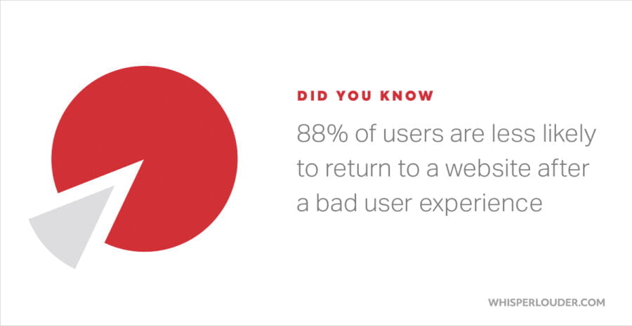 bad user experience fact